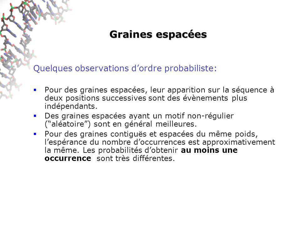 Graines espacées Quelques observations d'ordre probabiliste: