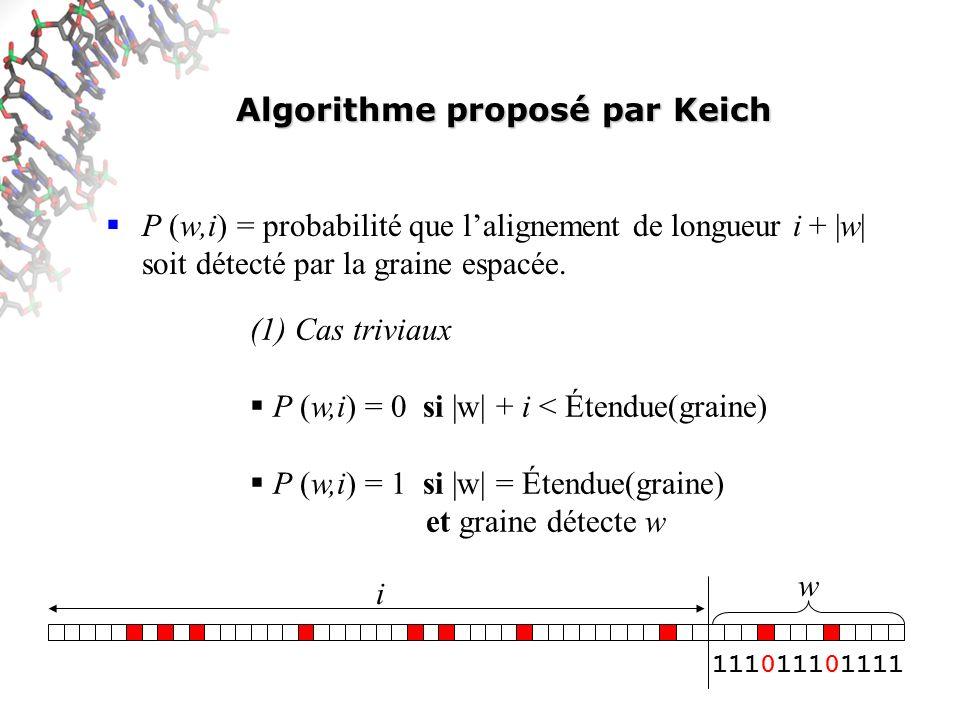 Algorithme proposé par Keich