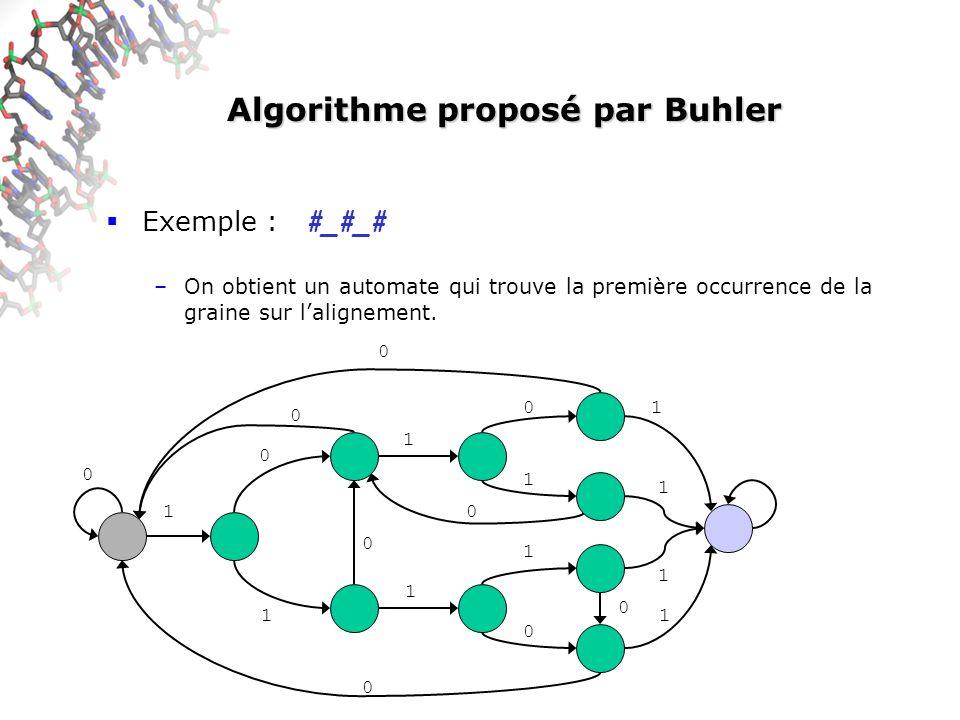 Algorithme proposé par Buhler