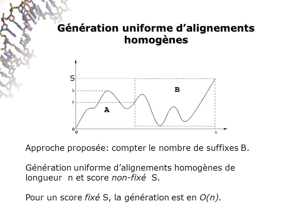 Génération uniforme d'alignements homogènes