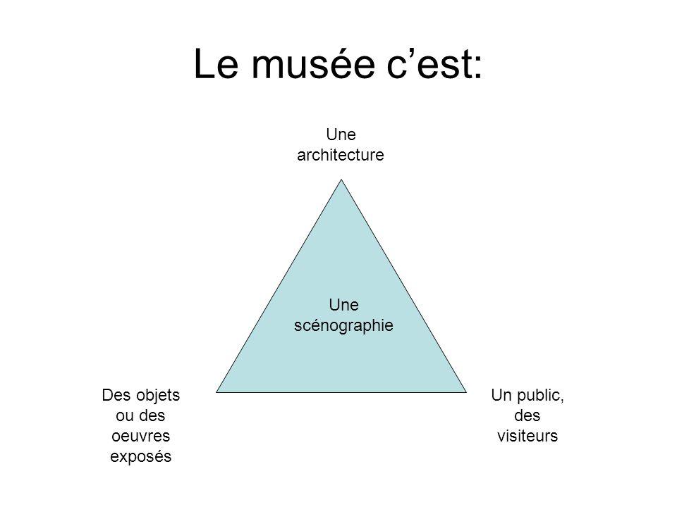 Le musée c'est: Une architecture Une scénographie