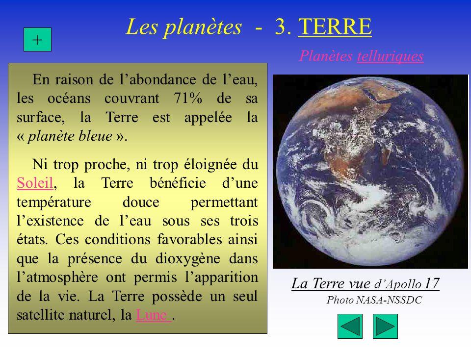Les planètes - 3. TERRE + Planètes telluriques