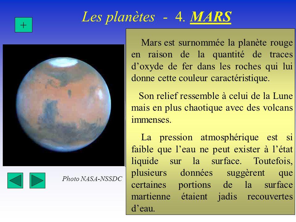 Les planètes - 4. MARS +