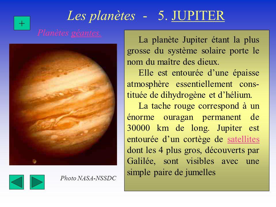 Les planètes - 5. JUPITER + Planètes géantes.