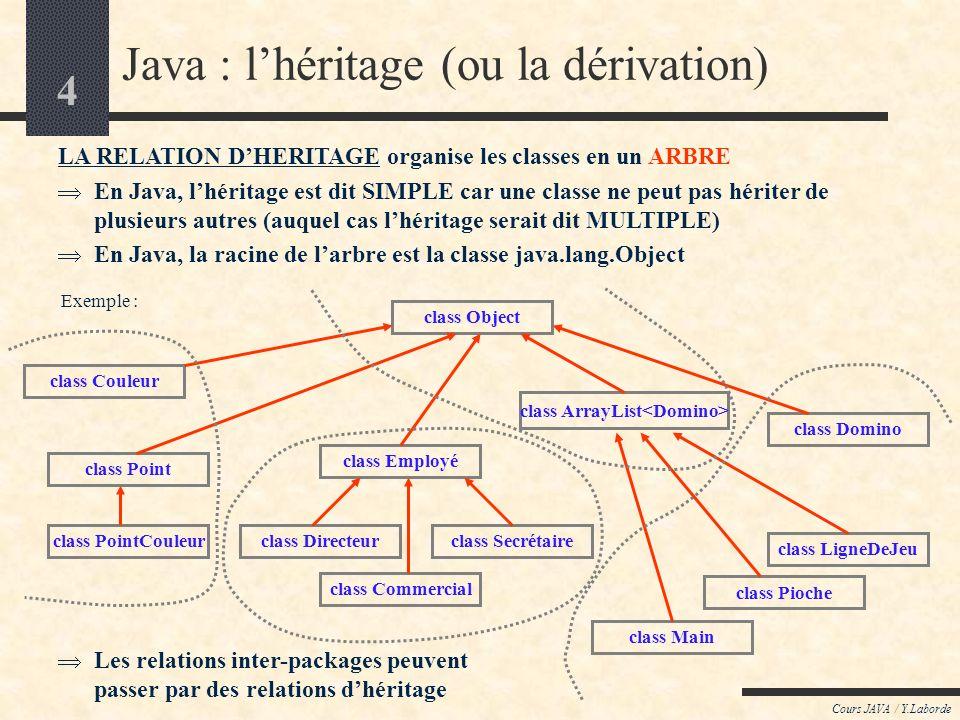 Java : l'héritage (ou la dérivation)
