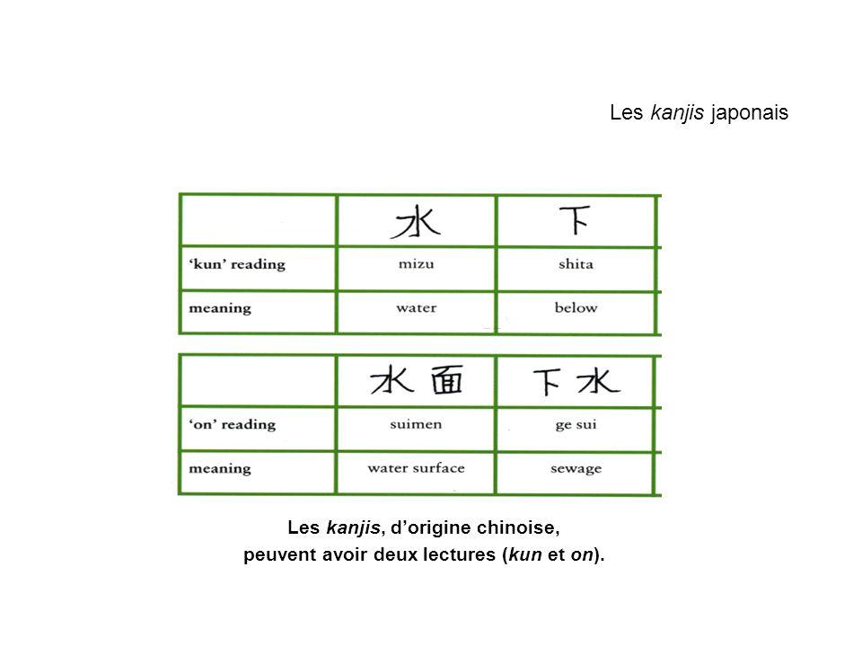Les kanjis japonais Les kanjis, d'origine chinoise,