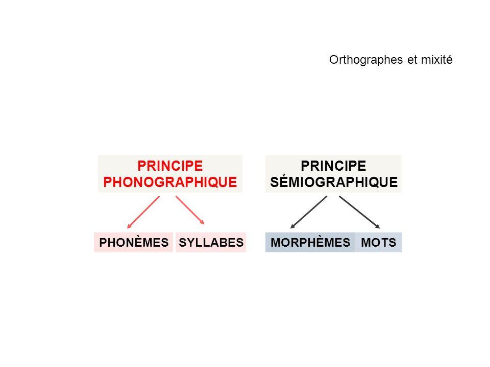 Orthographes et mixité