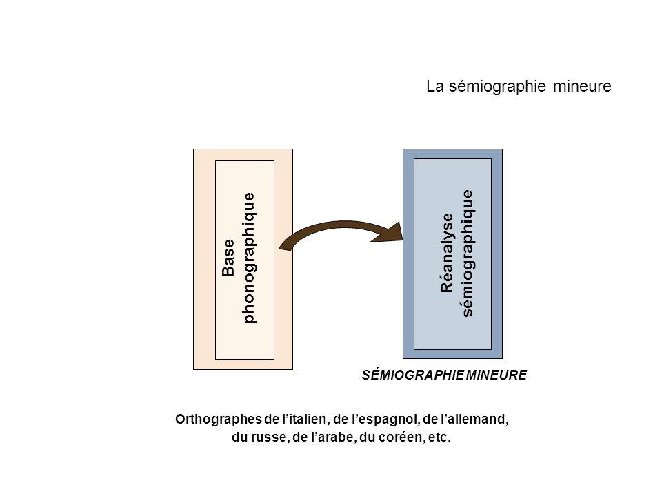 La sémiographie mineure