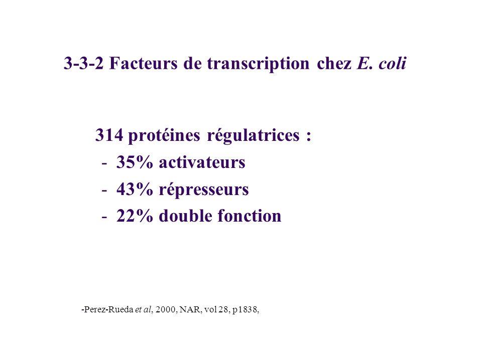 3-3-2 Facteurs de transcription chez E. coli