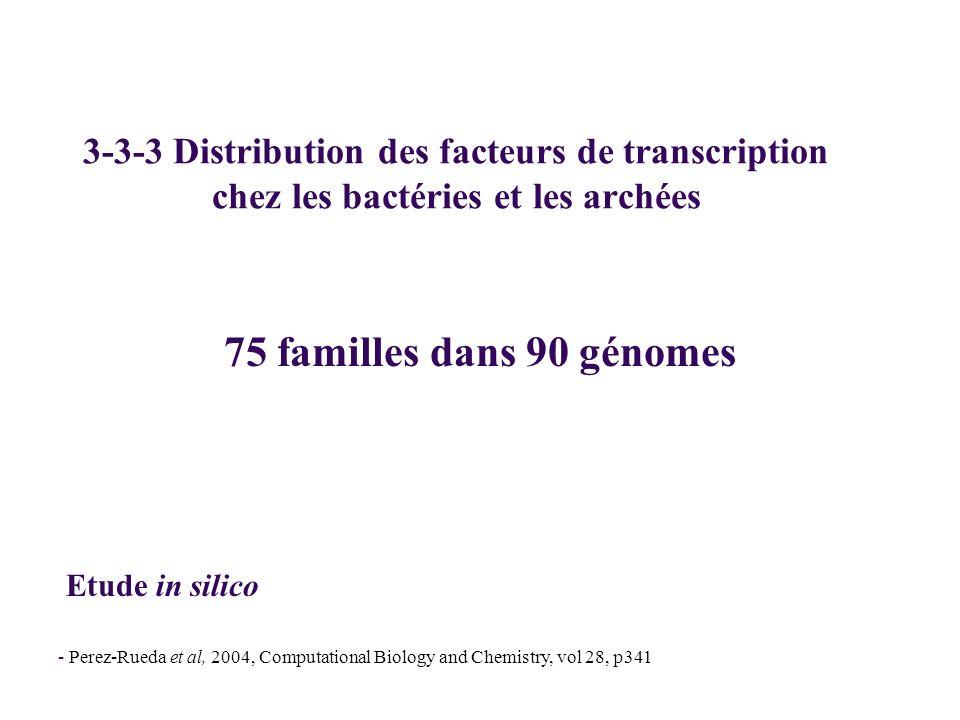 3-3-3 Distribution des facteurs de transcription chez les bactéries et les archées