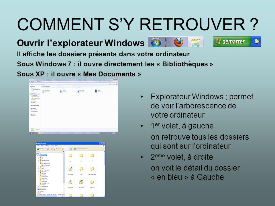 COMMENT S'Y RETROUVER Ouvrir l'explorateur Windows