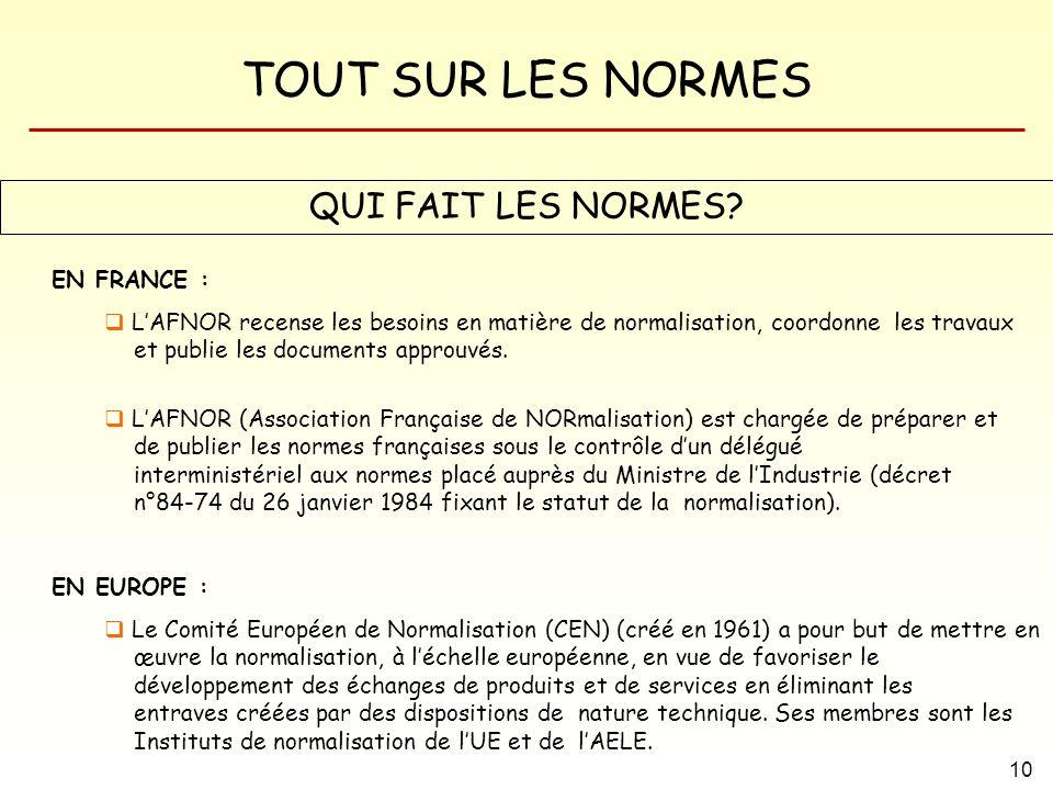 QUI FAIT LES NORMES EN FRANCE :