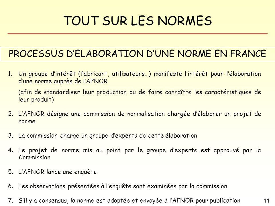 PROCESSUS D'ELABORATION D'UNE NORME EN FRANCE