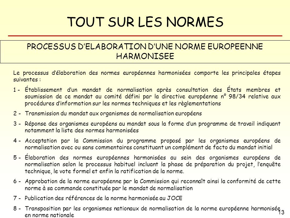 PROCESSUS D'ELABORATION D'UNE NORME EUROPEENNE HARMONISEE
