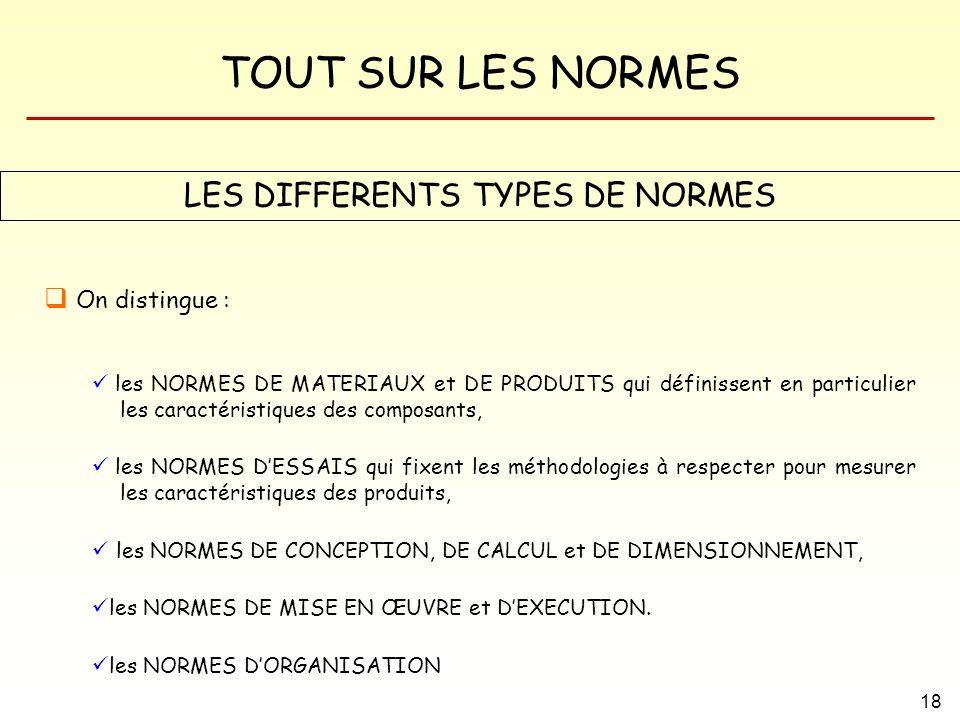 LES DIFFERENTS TYPES DE NORMES