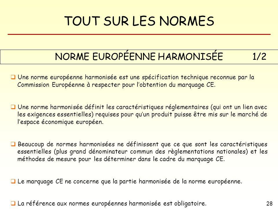 NORME EUROPÉENNE HARMONISÉE