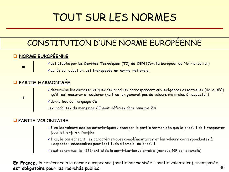 CONSTITUTION D'UNE NORME EUROPÉENNE