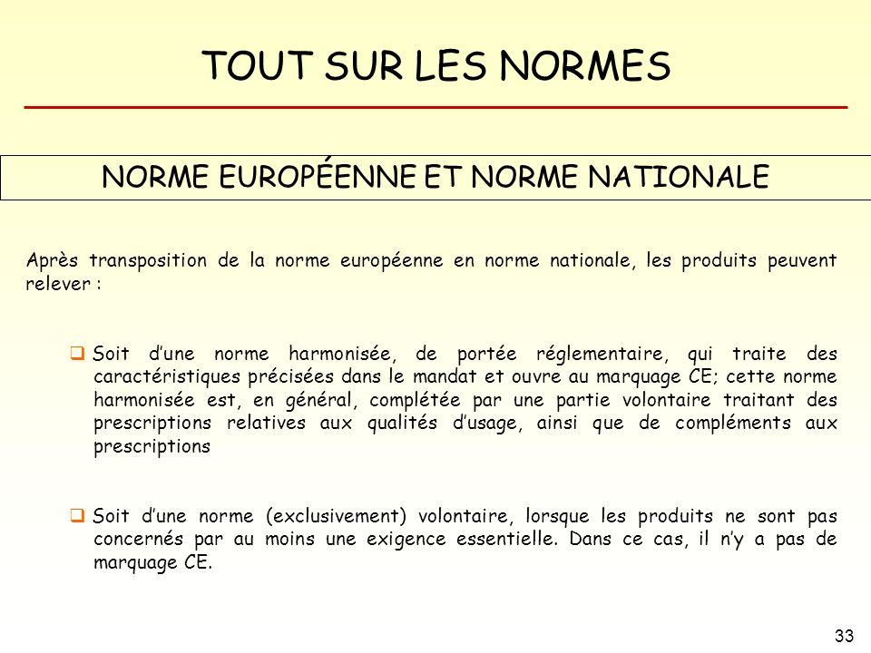 NORME EUROPÉENNE ET NORME NATIONALE