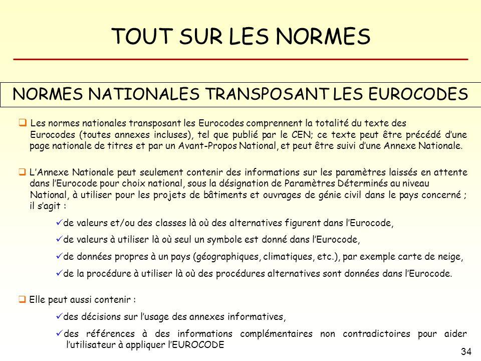 NORMES NATIONALES TRANSPOSANT LES EUROCODES