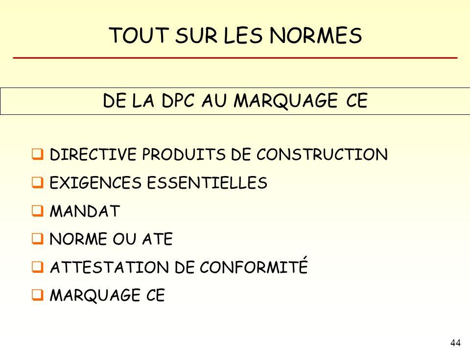 DE LA DPC AU MARQUAGE CE DIRECTIVE PRODUITS DE CONSTRUCTION
