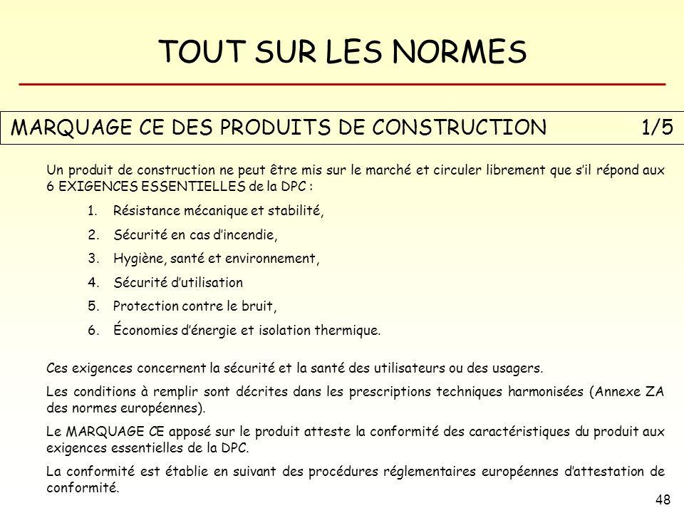 MARQUAGE CE DES PRODUITS DE CONSTRUCTION 1/5