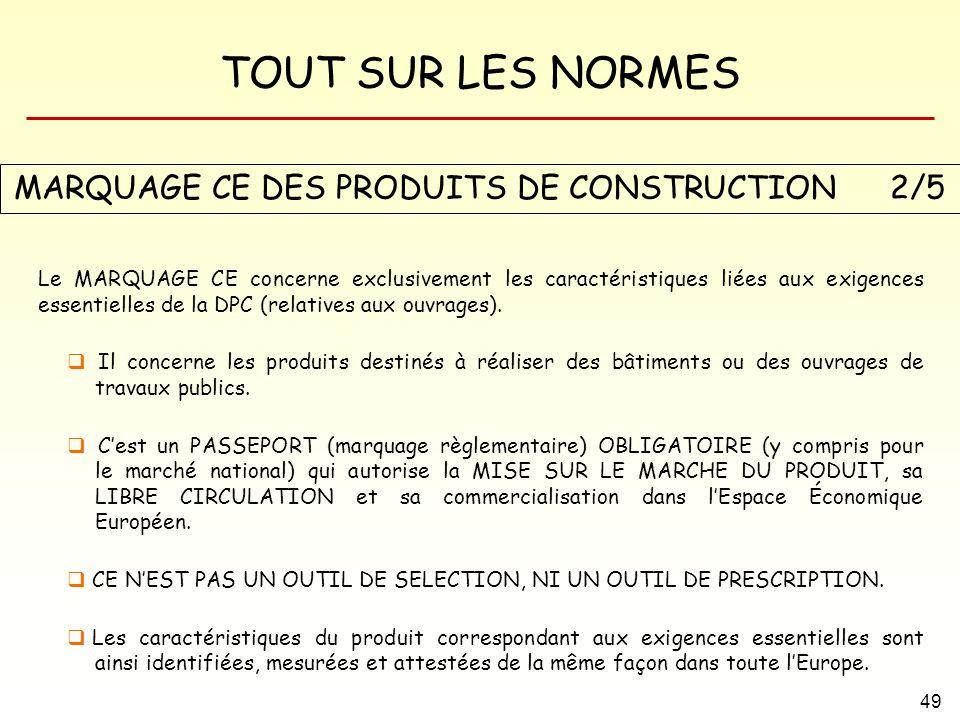 MARQUAGE CE DES PRODUITS DE CONSTRUCTION 2/5