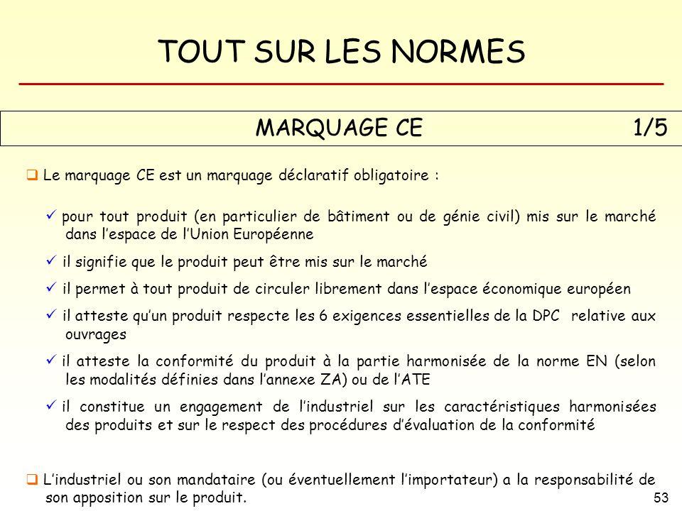 MARQUAGE CE 1/5 Le marquage CE est un marquage déclaratif obligatoire :