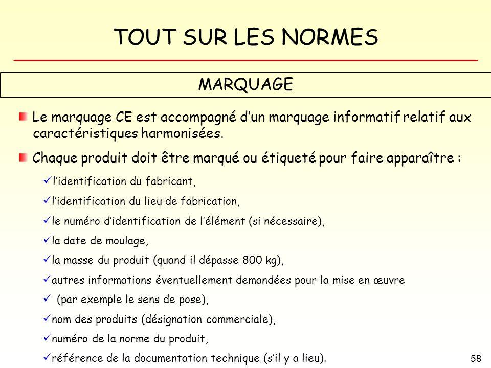 MARQUAGE Le marquage CE est accompagné d'un marquage informatif relatif aux caractéristiques harmonisées.