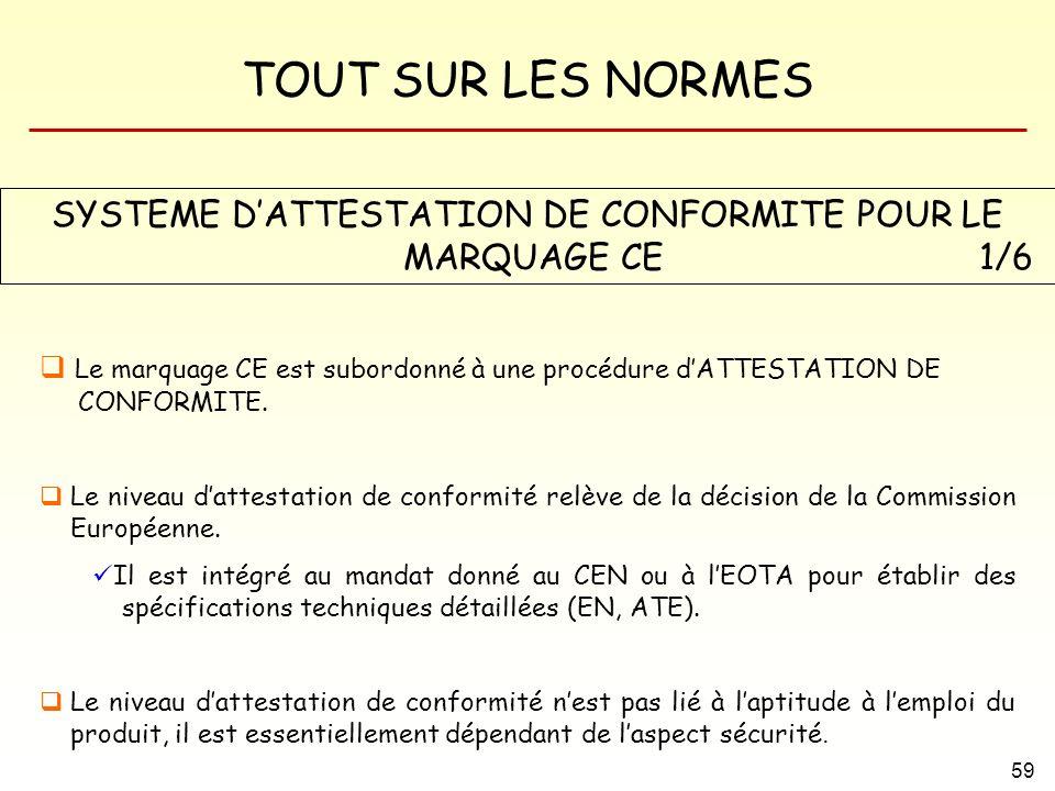 SYSTEME D'ATTESTATION DE CONFORMITE POUR LE MARQUAGE CE 1/6