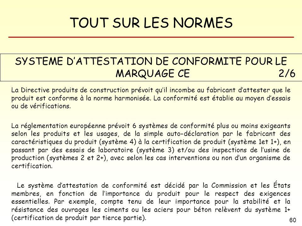 SYSTEME D'ATTESTATION DE CONFORMITE POUR LE MARQUAGE CE 2/6