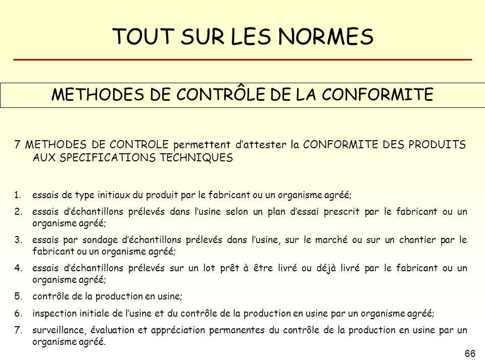 METHODES DE CONTRÔLE DE LA CONFORMITE