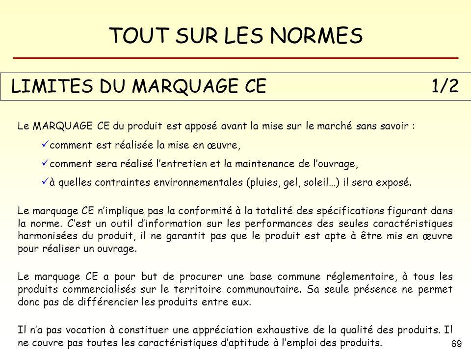 LIMITES DU MARQUAGE CE 1/2