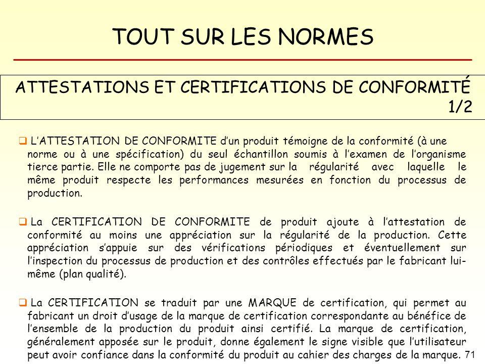 ATTESTATIONS ET CERTIFICATIONS DE CONFORMITÉ 1/2