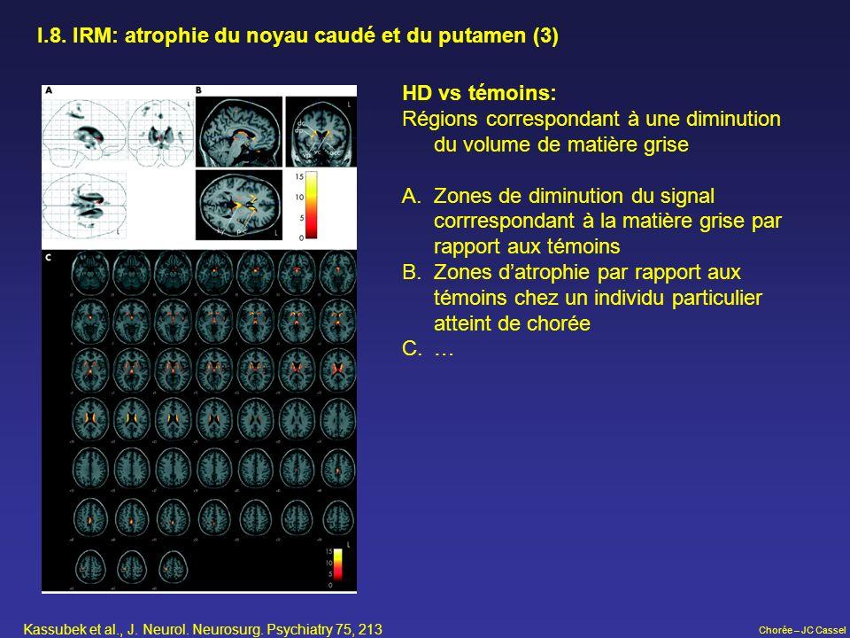 I.8. IRM: atrophie du noyau caudé et du putamen (3)