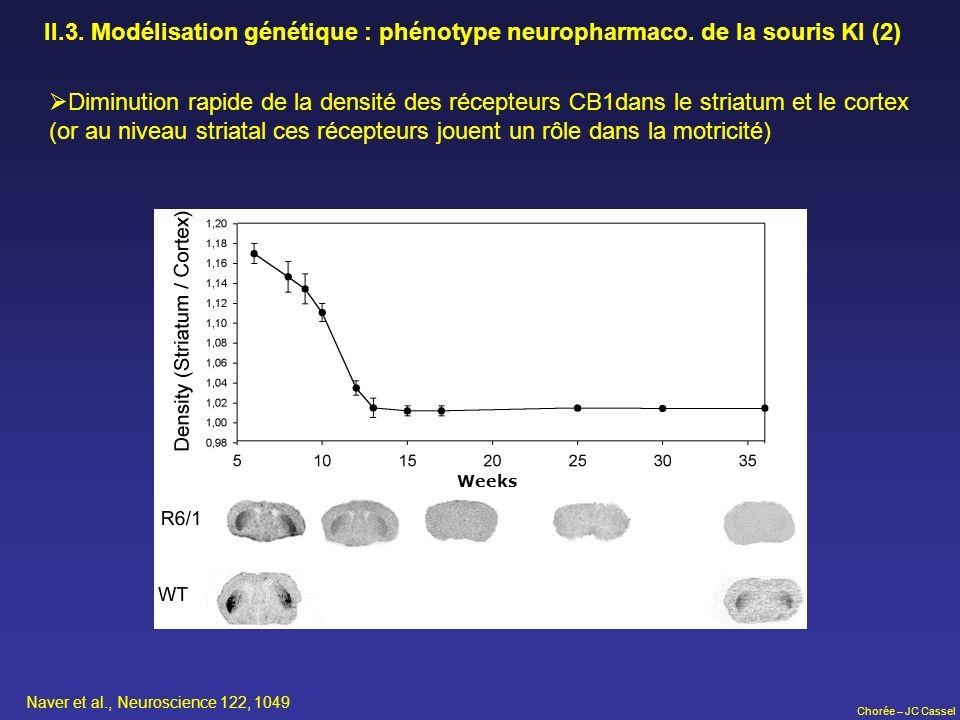 II. 3. Modélisation génétique : phénotype neuropharmaco