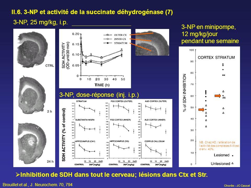 II.6. 3-NP et activité de la succinate déhydrogénase (7)