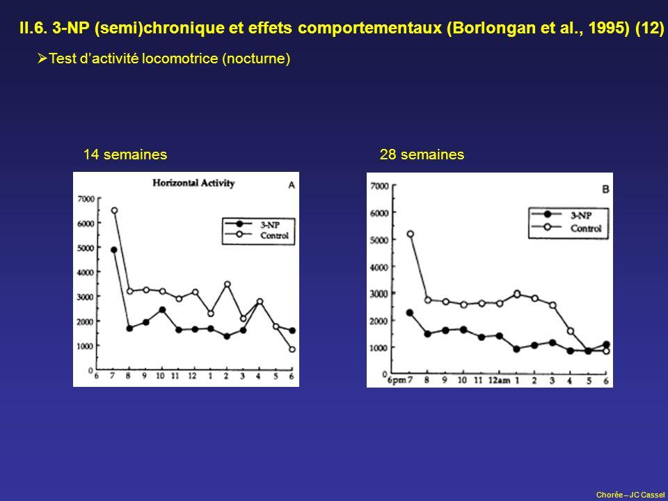II. 6. 3-NP (semi)chronique et effets comportementaux (Borlongan et al