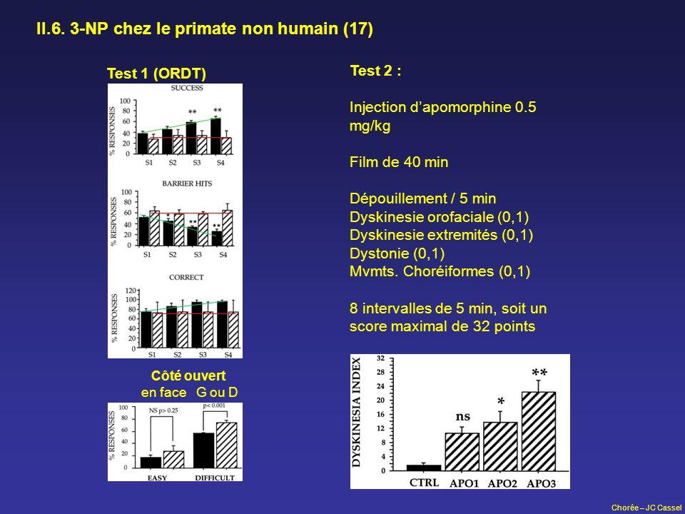 II.6. 3-NP chez le primate non humain (17)