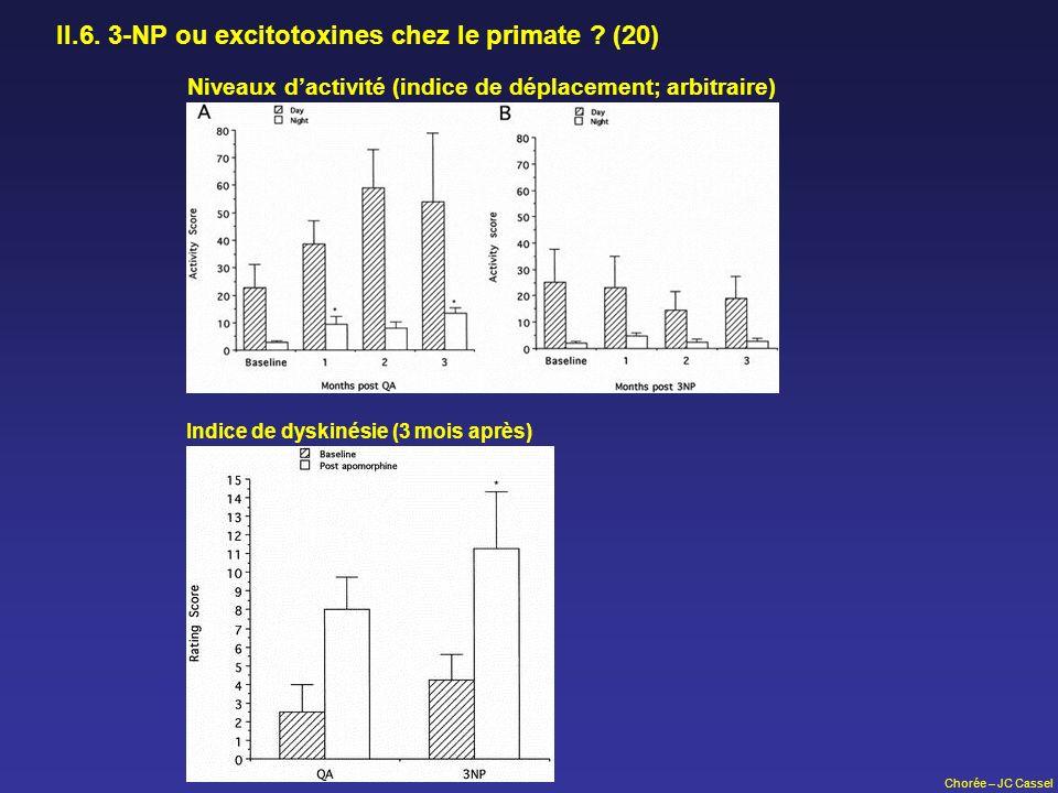 II.6. 3-NP ou excitotoxines chez le primate (20)