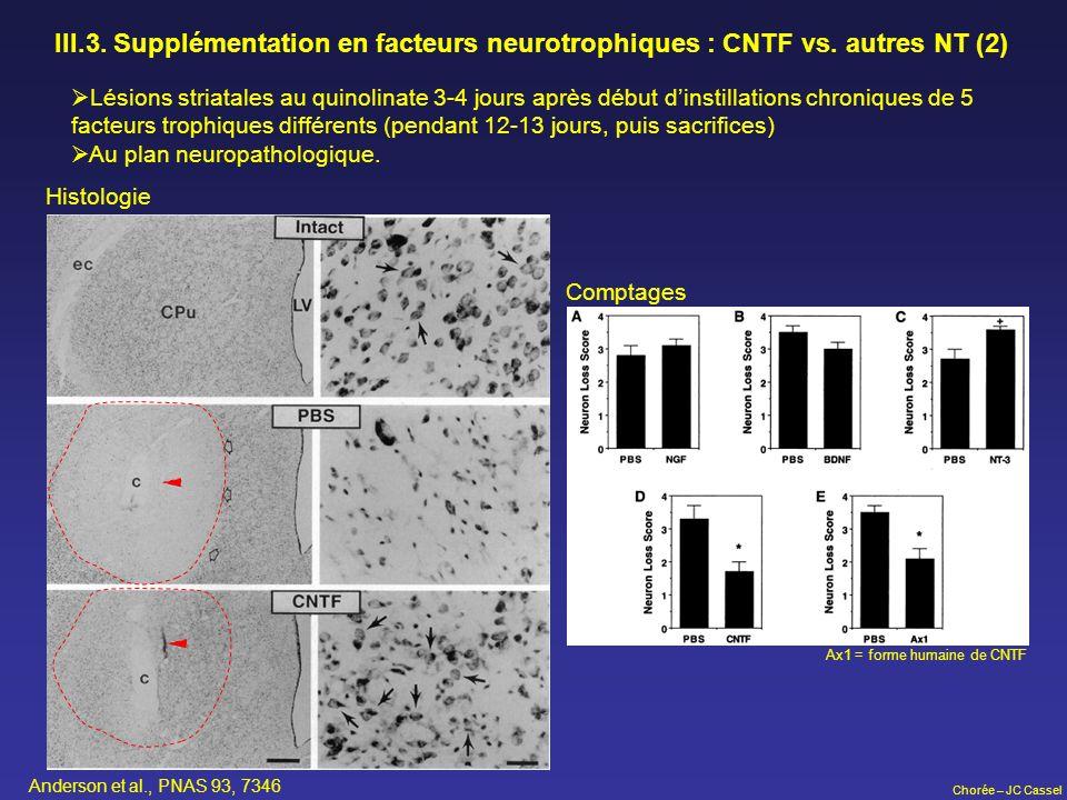 III. 3. Supplémentation en facteurs neurotrophiques : CNTF vs