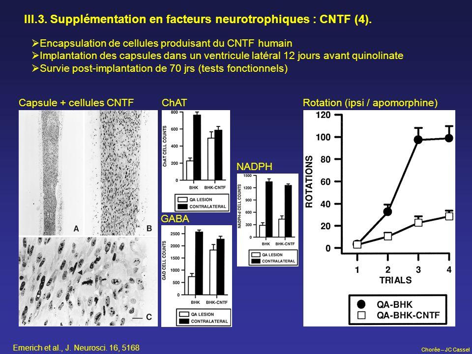 III.3. Supplémentation en facteurs neurotrophiques : CNTF (4).