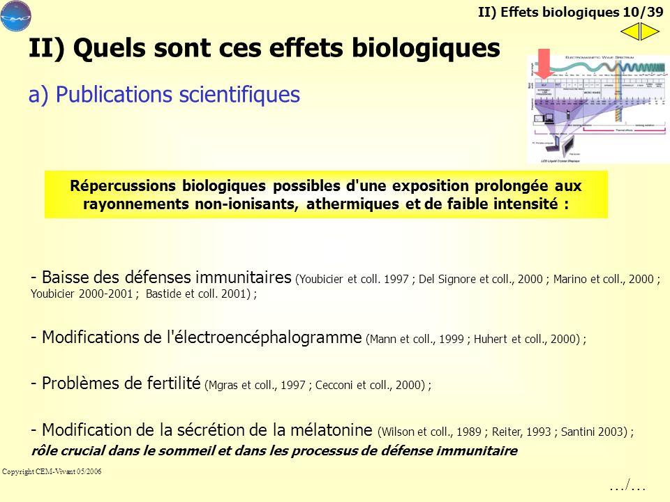 II) Quels sont ces effets biologiques
