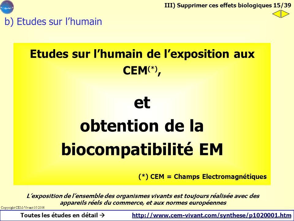 et obtention de la biocompatibilité EM