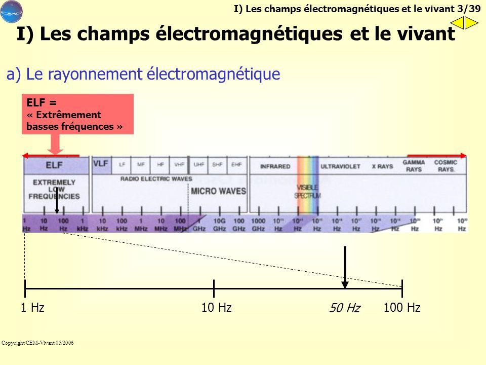 Les champs électromagnétiques et le vivant