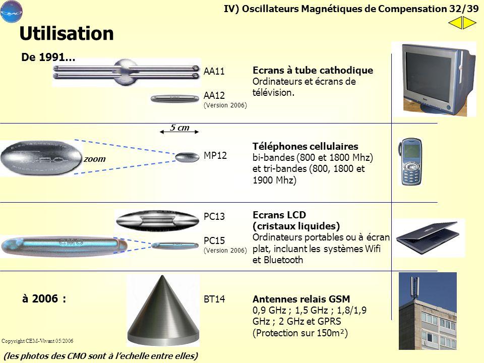 IV) Oscillateurs Magnétiques de Compensation 32/39