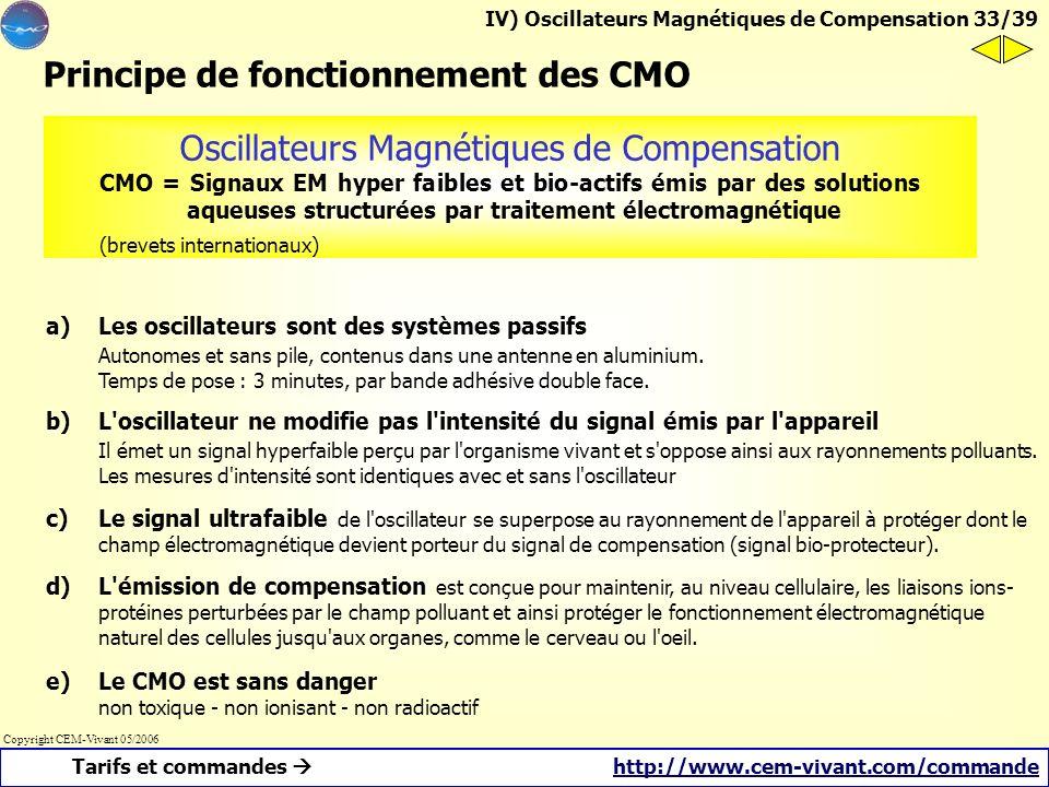 Oscillateurs Magnétiques de Compensation