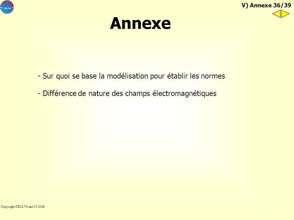 Annexe - Sur quoi se base la modélisation pour établir les normes