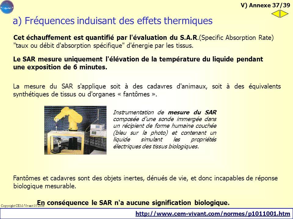 a) Fréquences induisant des effets thermiques