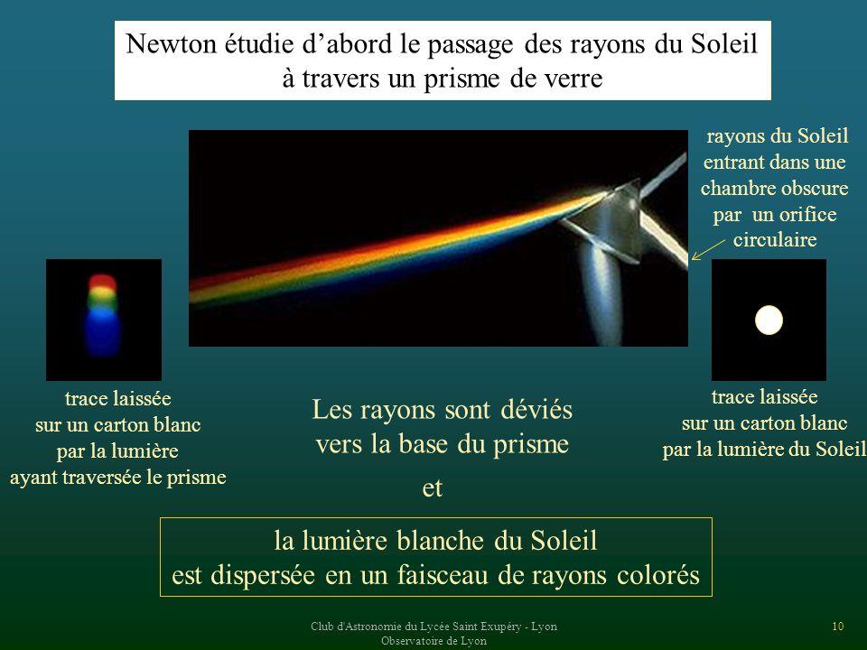 Newton étudie d'abord le passage des rayons du Soleil