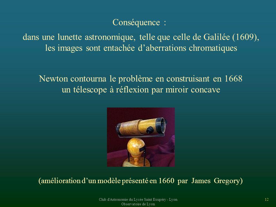 dans une lunette astronomique, telle que celle de Galilée (1609),